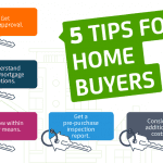 Tips for Home Buyers (Infograph)